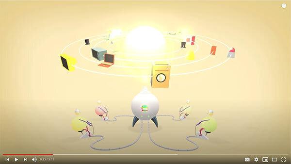 Thumbnail of video explaining the Circular Economy